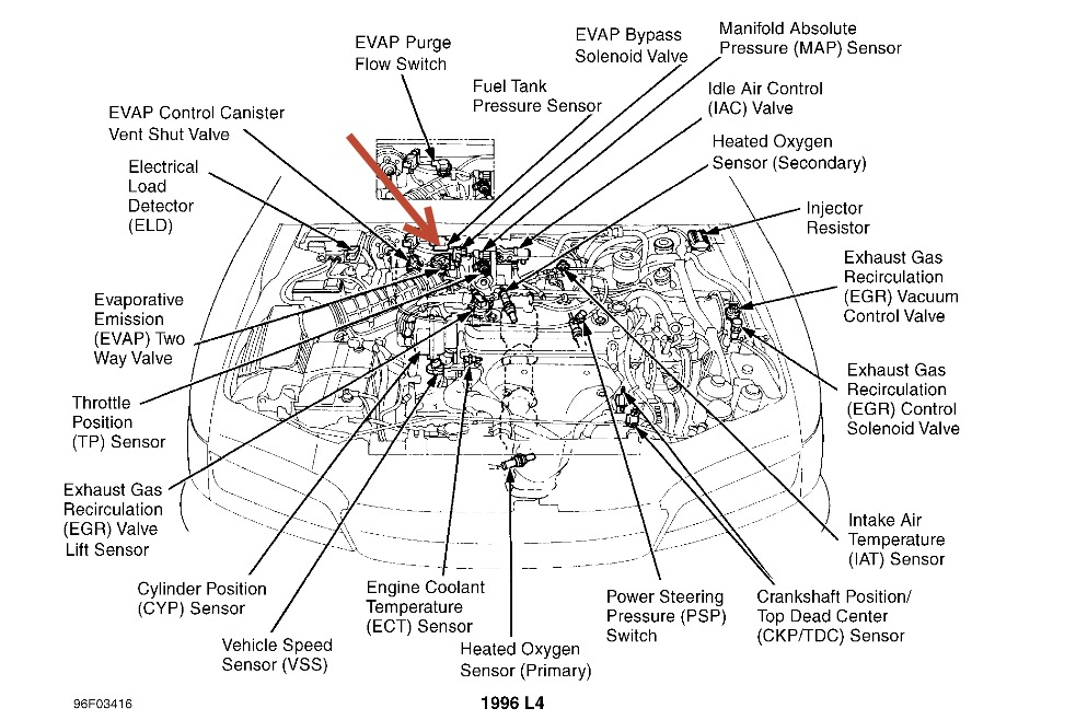 P0453 Code on Gy6 Engine Wiring Diagram