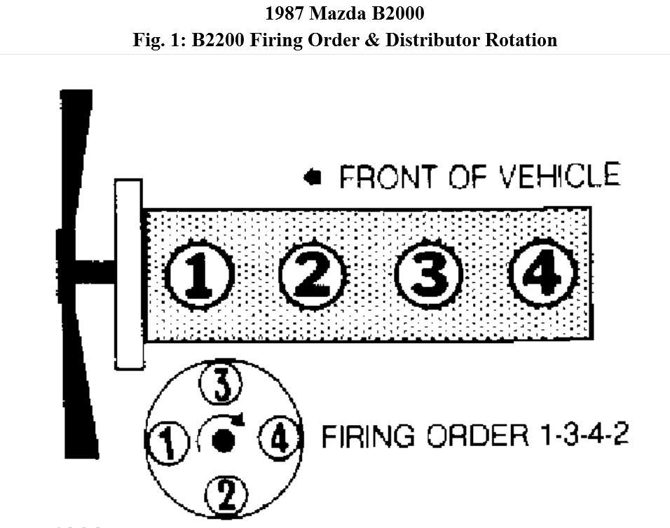 mazda b2200 engine diagram firing