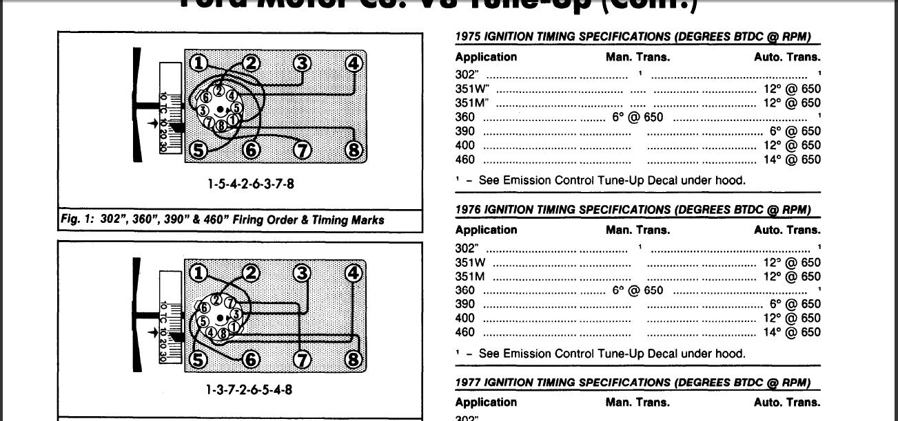 1978 Ford E150 Distributer Cap Wiring Diagram  I Changed