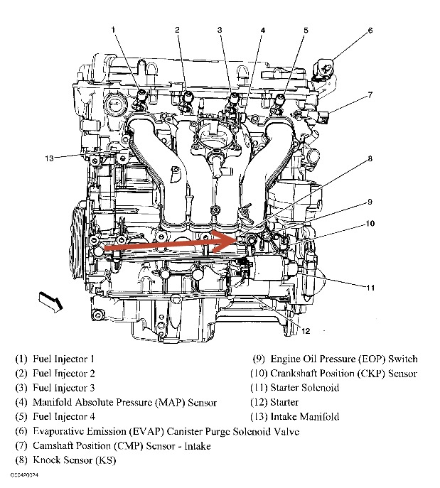 original knock sensor can you tell me the location fo the knock sensor? i 2007 pontiac g6 engine diagram at gsmx.co