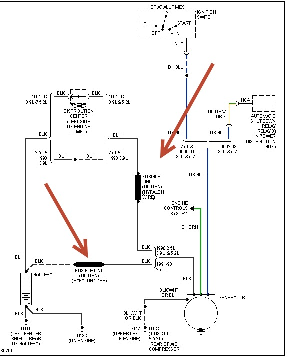 1991 Dodge Dakota Charging Problem Ok After Reading A Lot Of 1996 Brake Wiring Diagram 96 Alternator Diagrams
