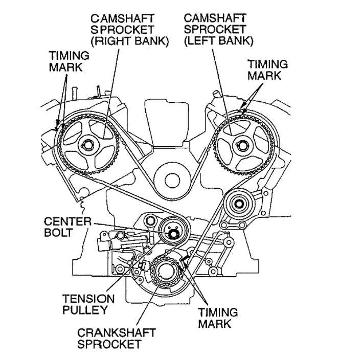 2005 mitsubishi montero timing  need timing marks diagram