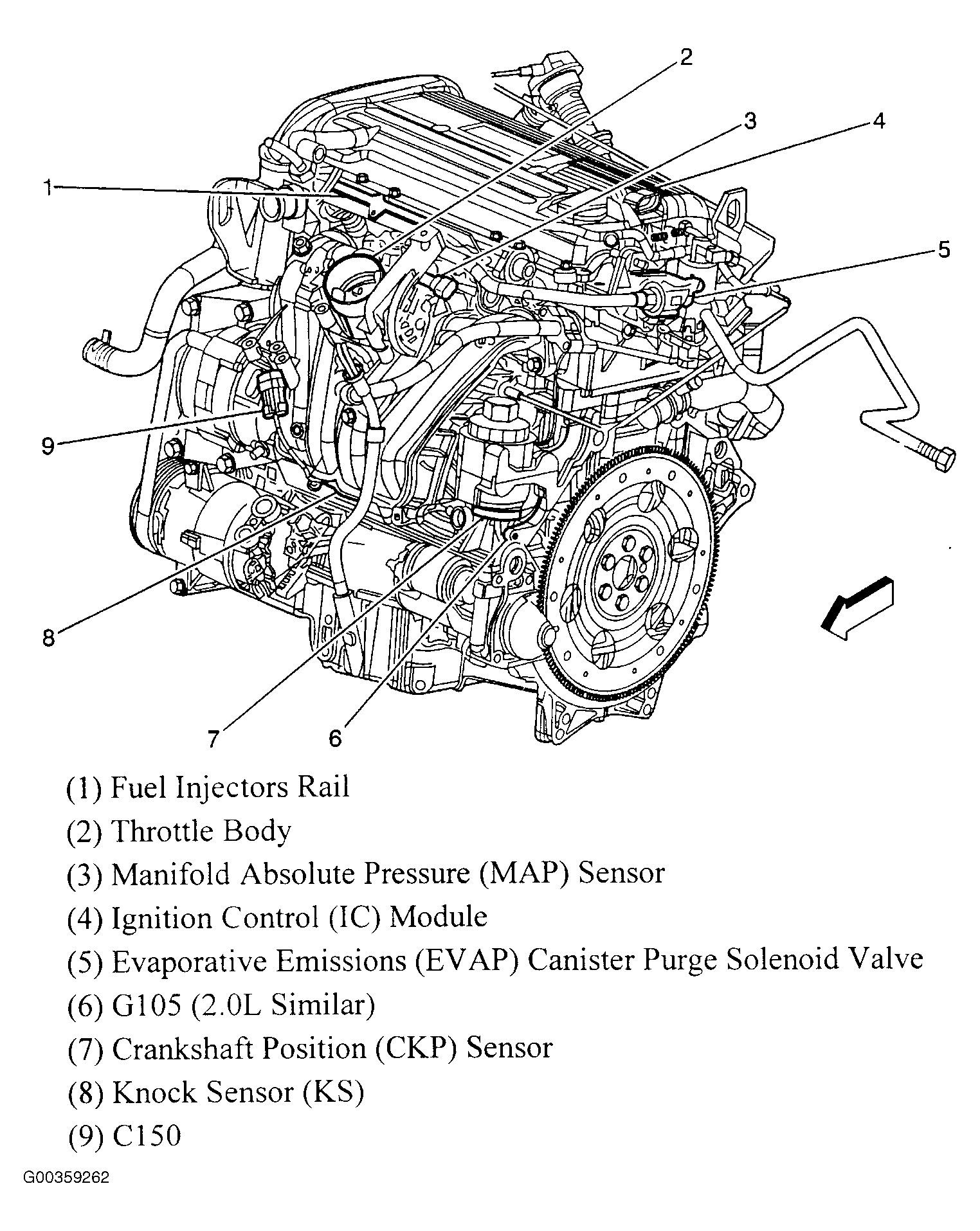 2003 Saturn Engine Diagram - Wiring Diagram K7