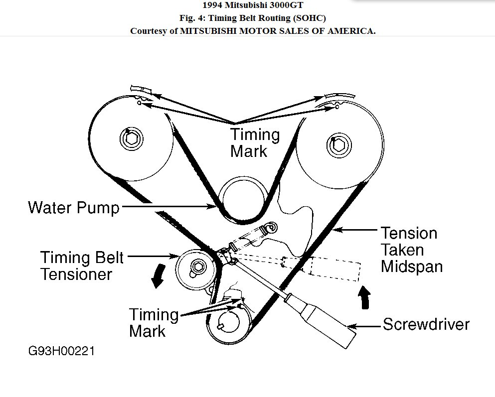 1994 3000gt vr4 engine diagram html