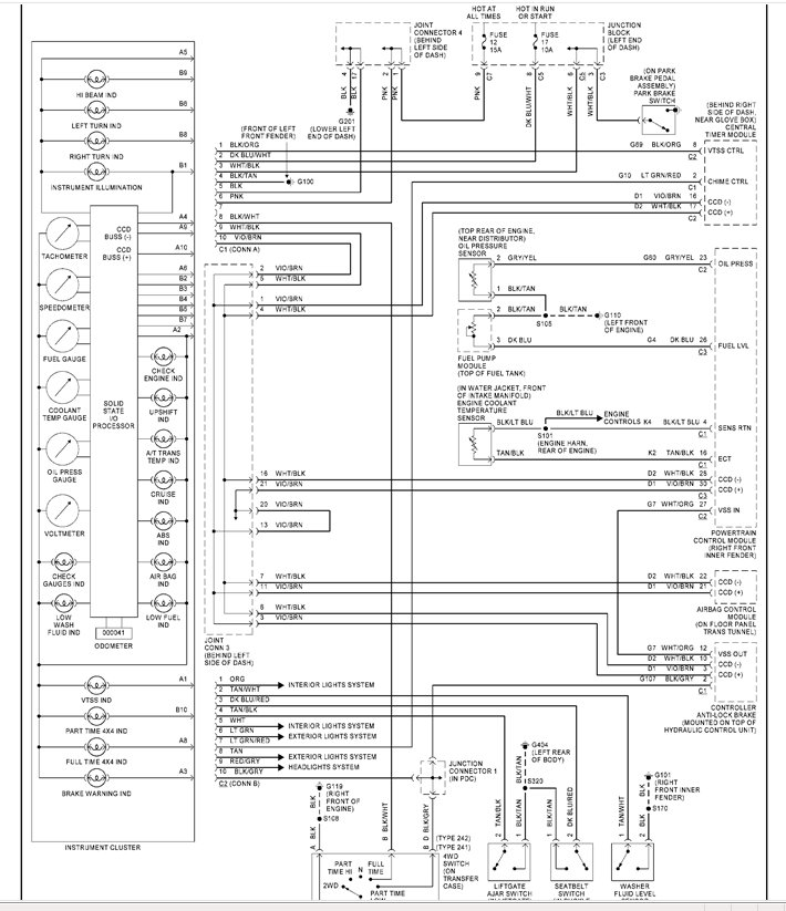 is there wiring diagram for testing from speedsensor to
