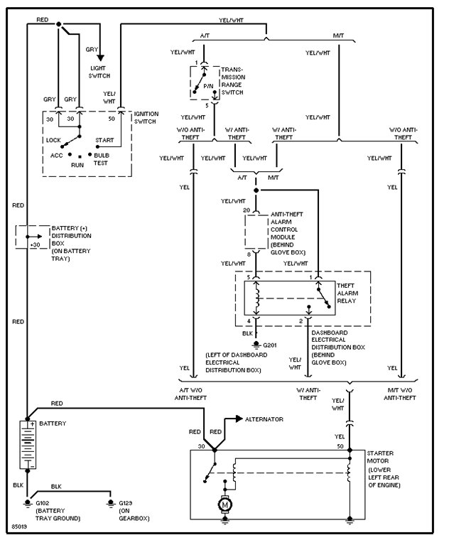 saab 900 ignition wiring diagram