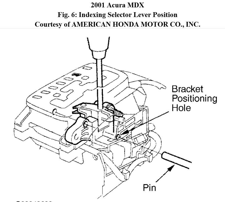 2001 Acura Mdx Shifter Linkage May Be Bad Place In P And It
