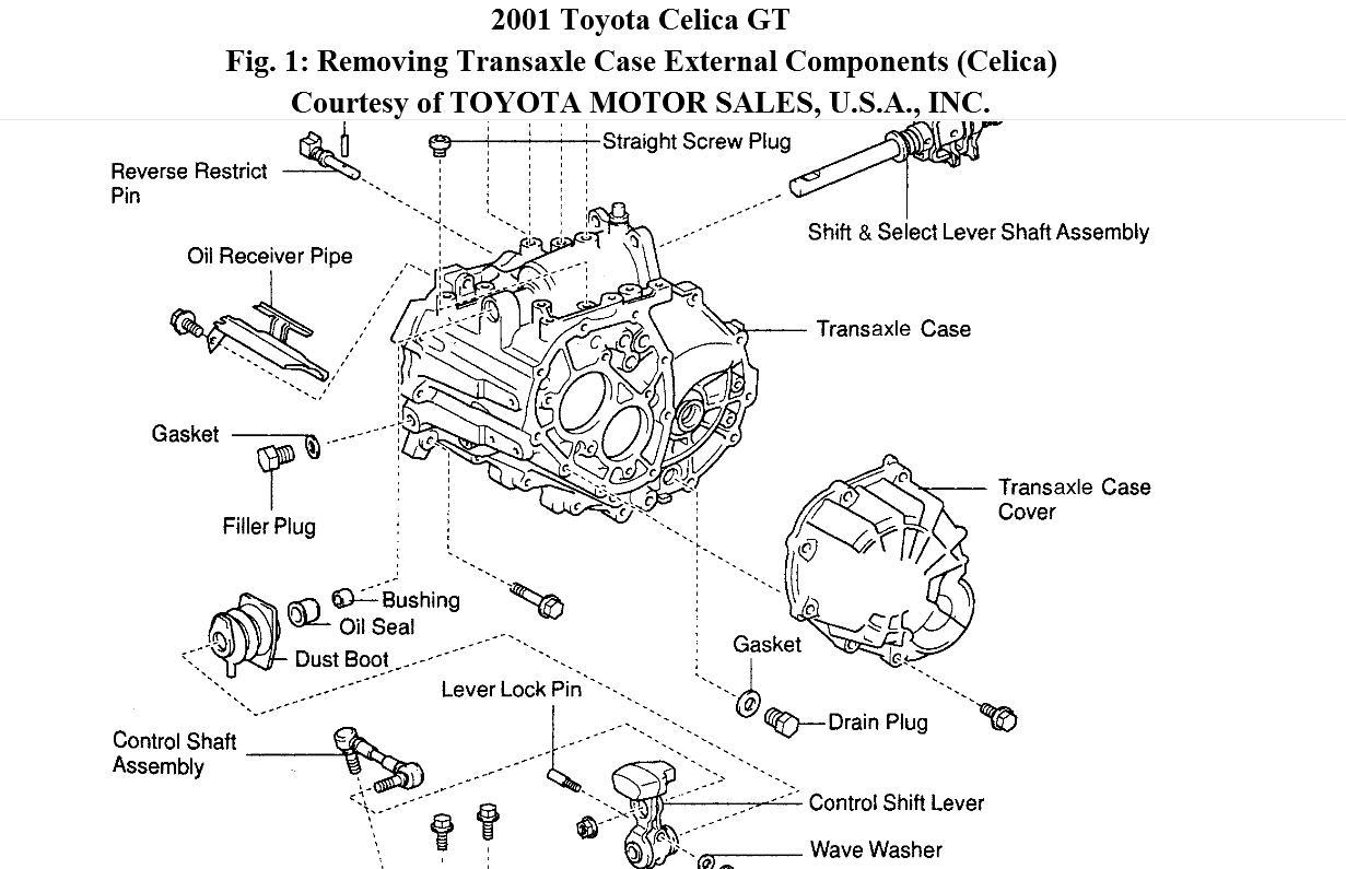2001 Toyota Celica 6 Speed Transmission Standard Gts  Can