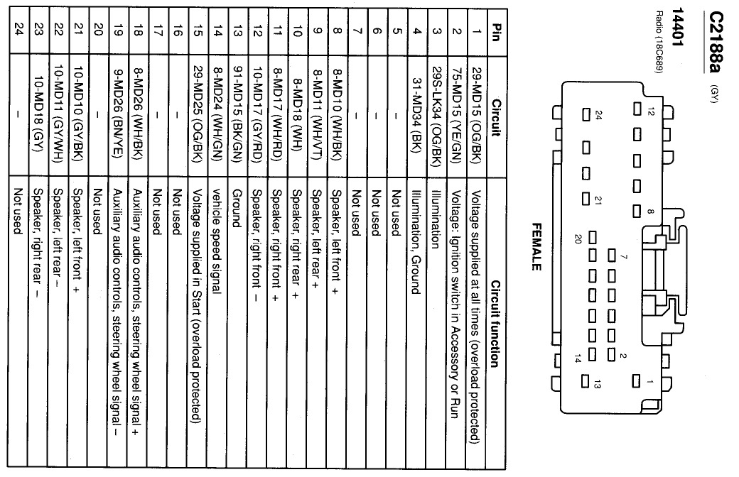 2006 ford focus radio wiring diagram wiring diagrams 2006 Charger Wiring Diagram
