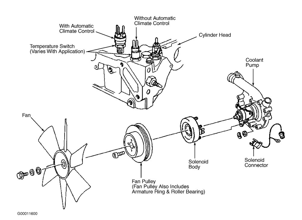 original any special instructions or tools for removing clutch fan fan clutch diagram for c-15 cat engine at gsmx.co