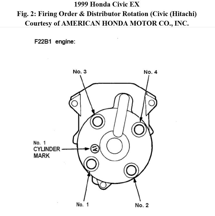 1999 Honda Civic Distributor Wiring Diagram on Honda Motorcycle Fuse