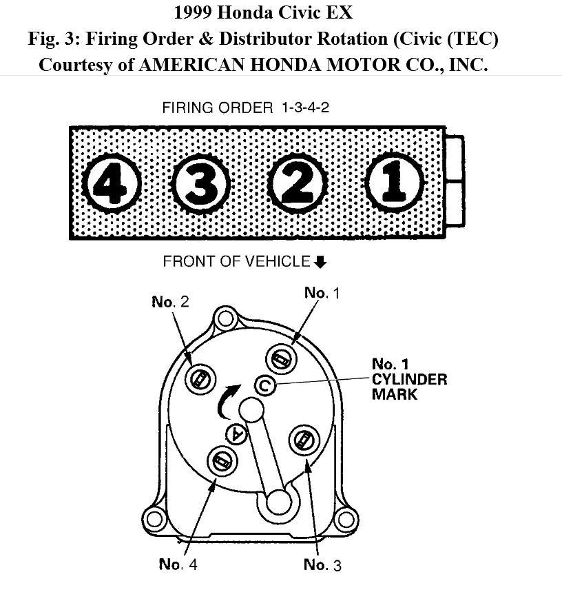 Firing Order  Need Diagram For Plug Wires On Dist Keep