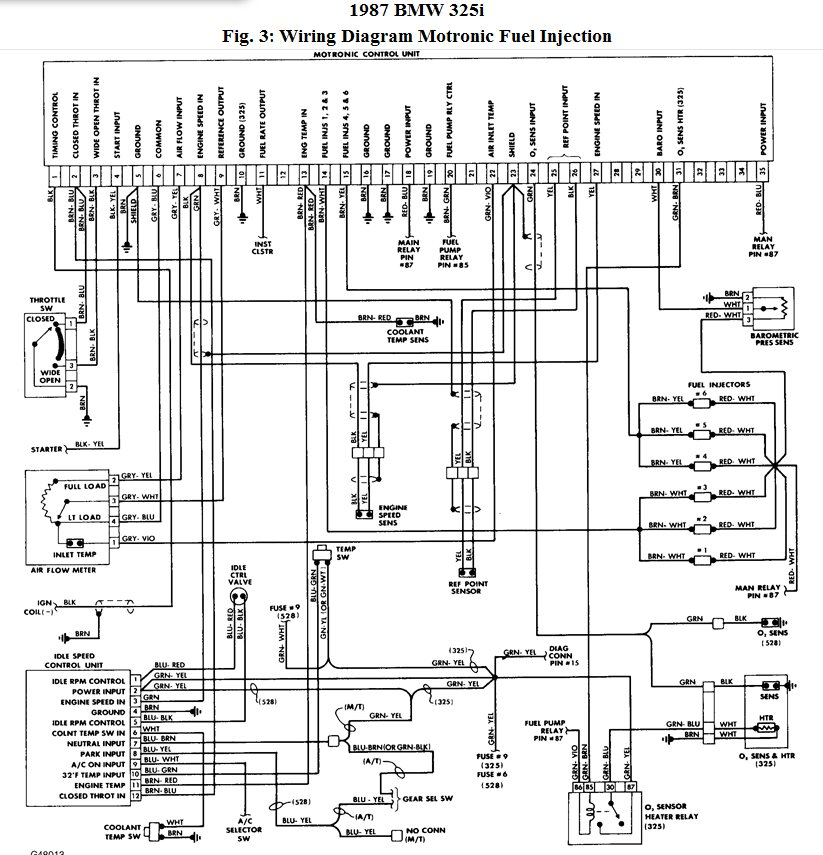 1987 bmw 325i relay diagram data wiring diagram