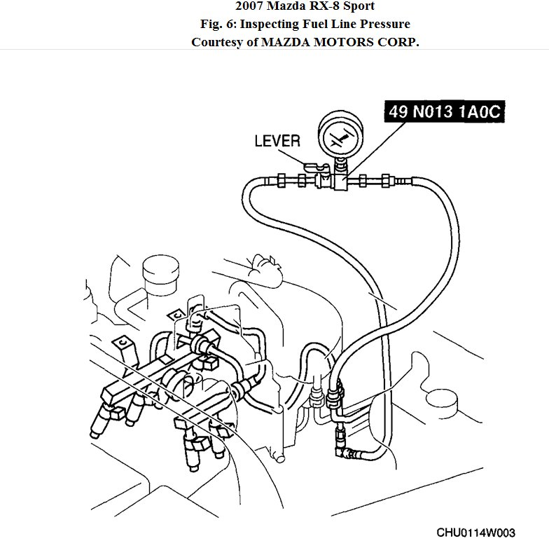 mazda rx8 ignition wiring diagram mazda rx8 rear struts