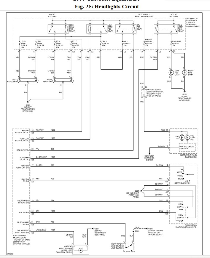 Wiring Diagram For 2010 Equinox 2004 chevy silverado radio ... on equinox blower motor wiring diagram, chevy equinox motor diagram, 2005 chevy equinox engine, 2005 chevy equinox radio, 2006 chevrolet equinox part diagram, 2005 chevy equinox power steering, 2005 chevy equinox firing order, 2006 equinox wiring diagram, 2005 chevy equinox headlight bulb replacement, 2005 chevy equinox transmission problems, 2005 chevy equinox frame, 2006 chevy equinox engine diagram, 2005 equinox engine diagram, 2005 chevy equinox oil pump, 2005 chevy equinox horn, 2005 chevy equinox parts location, 2005 chevy equinox dash lights, chevy equinox parts diagram, 2005 equinox radio wiring diagram, 2005 chevy equinox control panel,