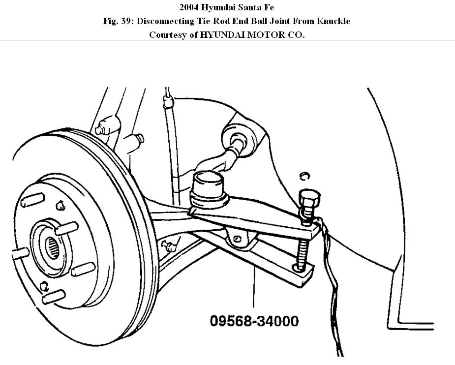 Hyundai Santa Fe Wheel Diagram