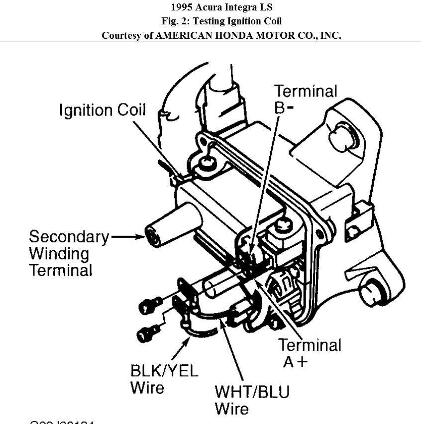 service manual  how to test the coil in a 1995 chevrolet