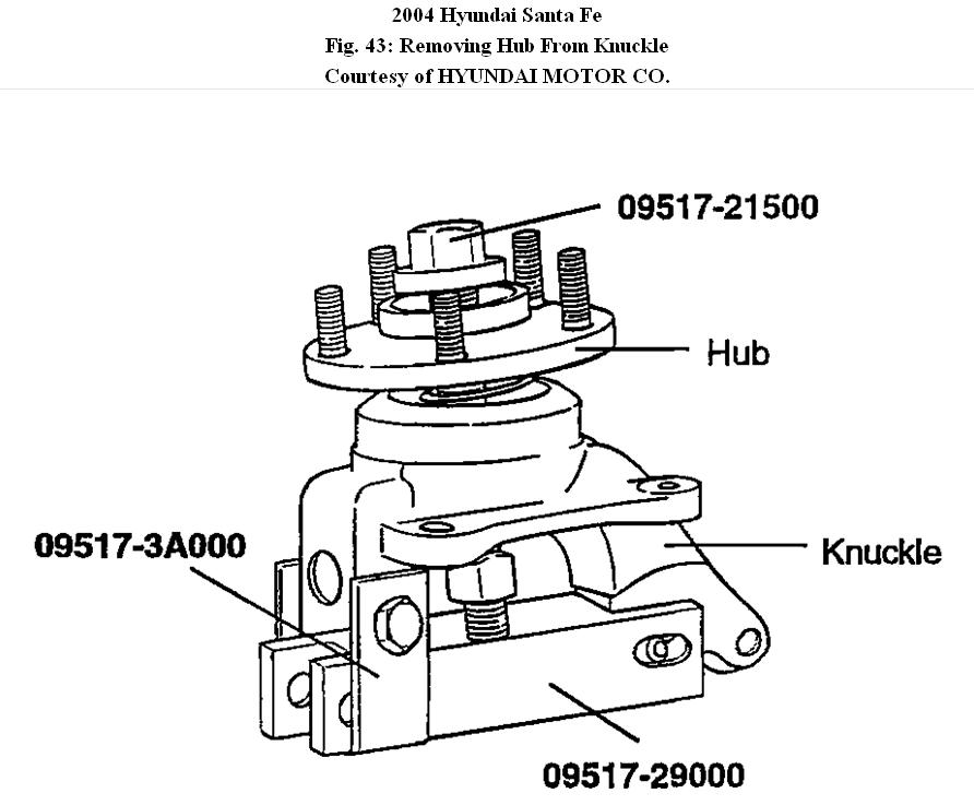 car lug wheel diagram 2004 hyundai santa fe wheel assembly: do you have a ...