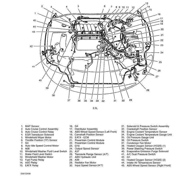 98 Seabring 2 5 Engine Diagram
