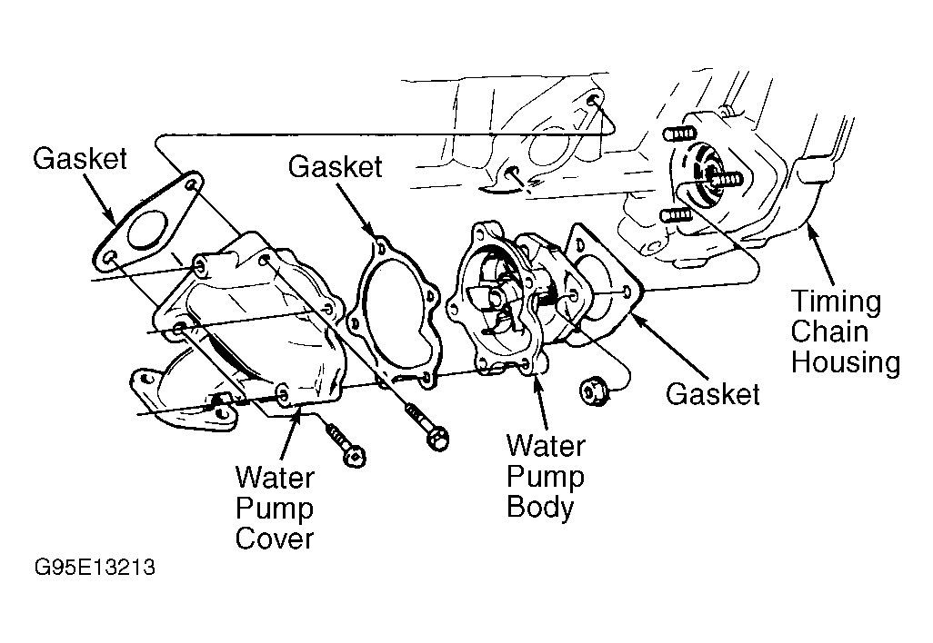 1992 pontiac bonneville fuse box diagram engine diagram and 1992 Ford E350 Fuse Box Diagram 94 pontiac sunbird engine diagram 1992 ford e350 fuse box diagram