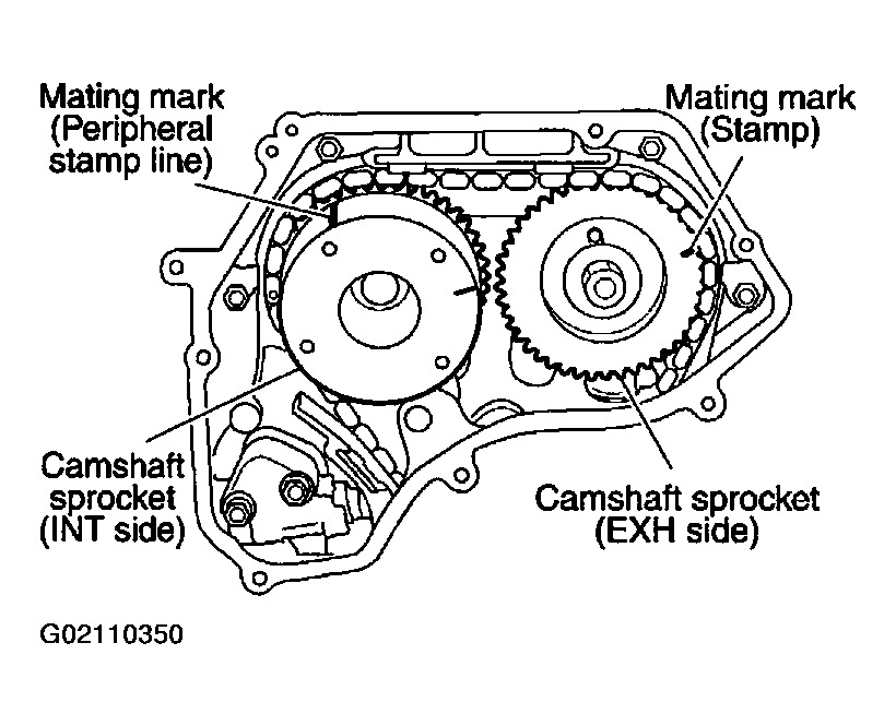 Timing Chain Marks Diagram