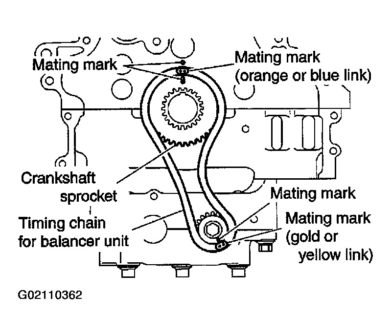 2 5 engine timing chain marks  hello 2carpros  i am
