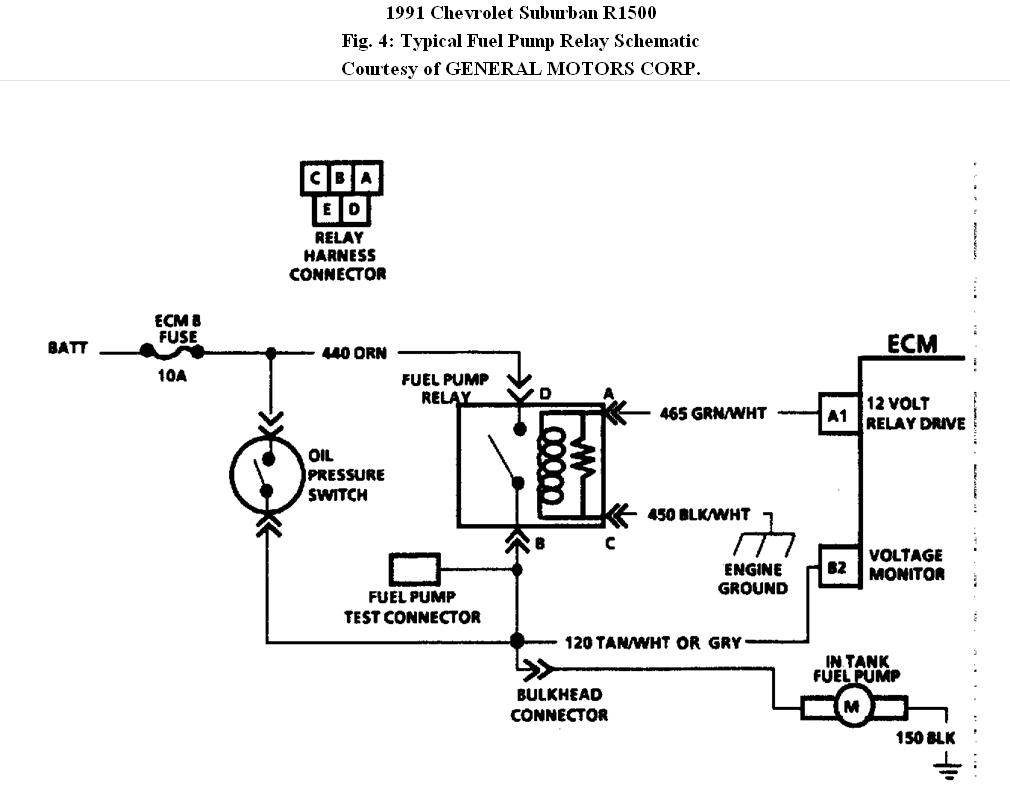 91 suburban electrical problems: my 1991 chevy suburban ... 1991 chevrolet suburban fuse box wiring diagram 2004 chevrolet suburban fuse box