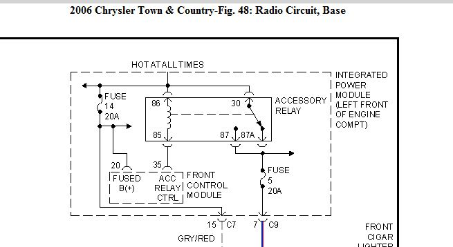 Location Of Audio Fuse Box On 2006 Chrysler Town And
