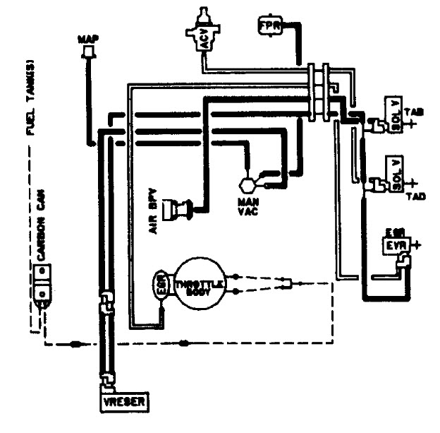 Where Can I Get A Vacum Hose Diagram For A 1990 Xlt Bronco
