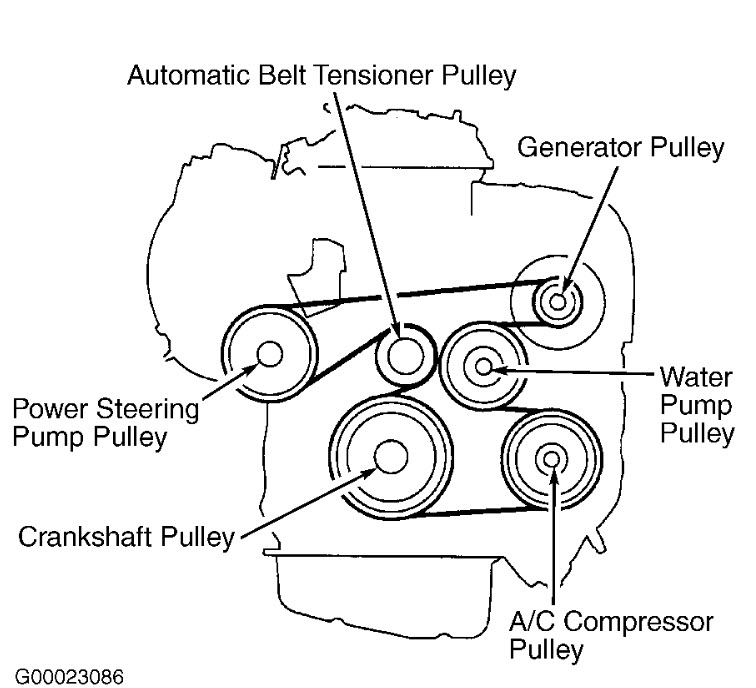 Download Download 2004 Toyota Camry Serpentine Belt Manual Guide