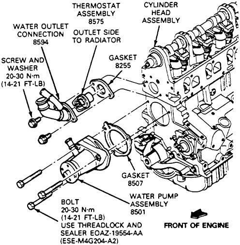 1996 Ford Ranger Thermostat Diagrams