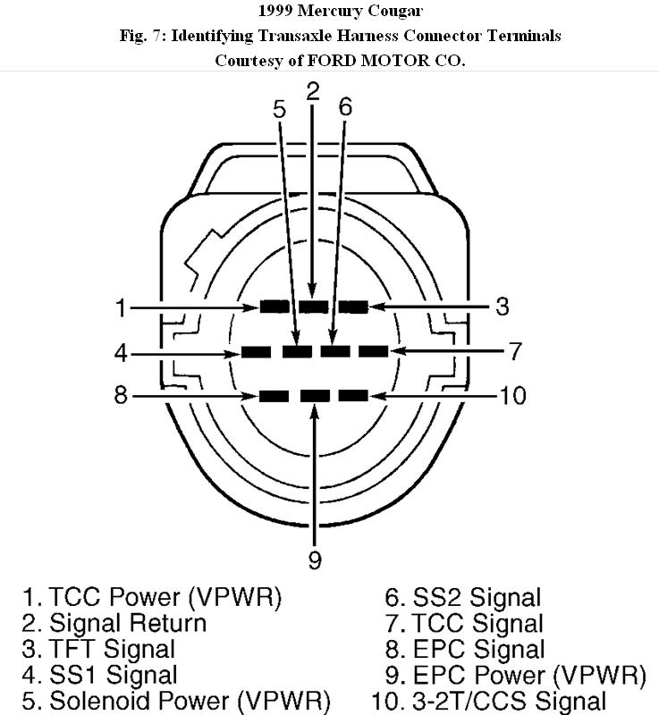 ford ax4n transmission diagram