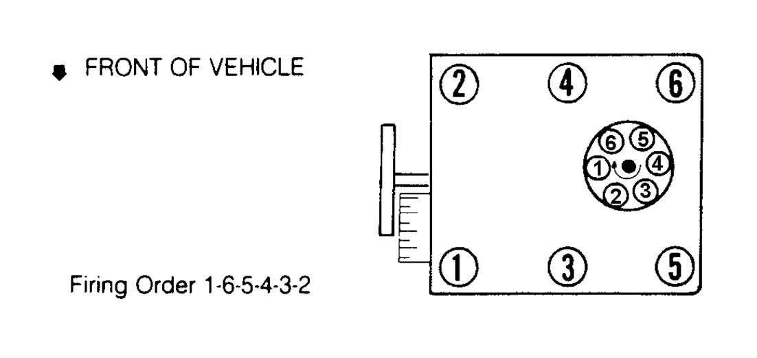 Spark Plug Wiring Diagram For 95 Chevy Silverado : Chevy astro firing order plug placement on cap