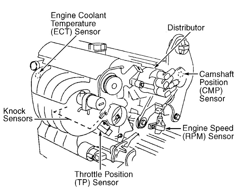 Location Of Cam Sensor On 1999 Volvo V70 Xc