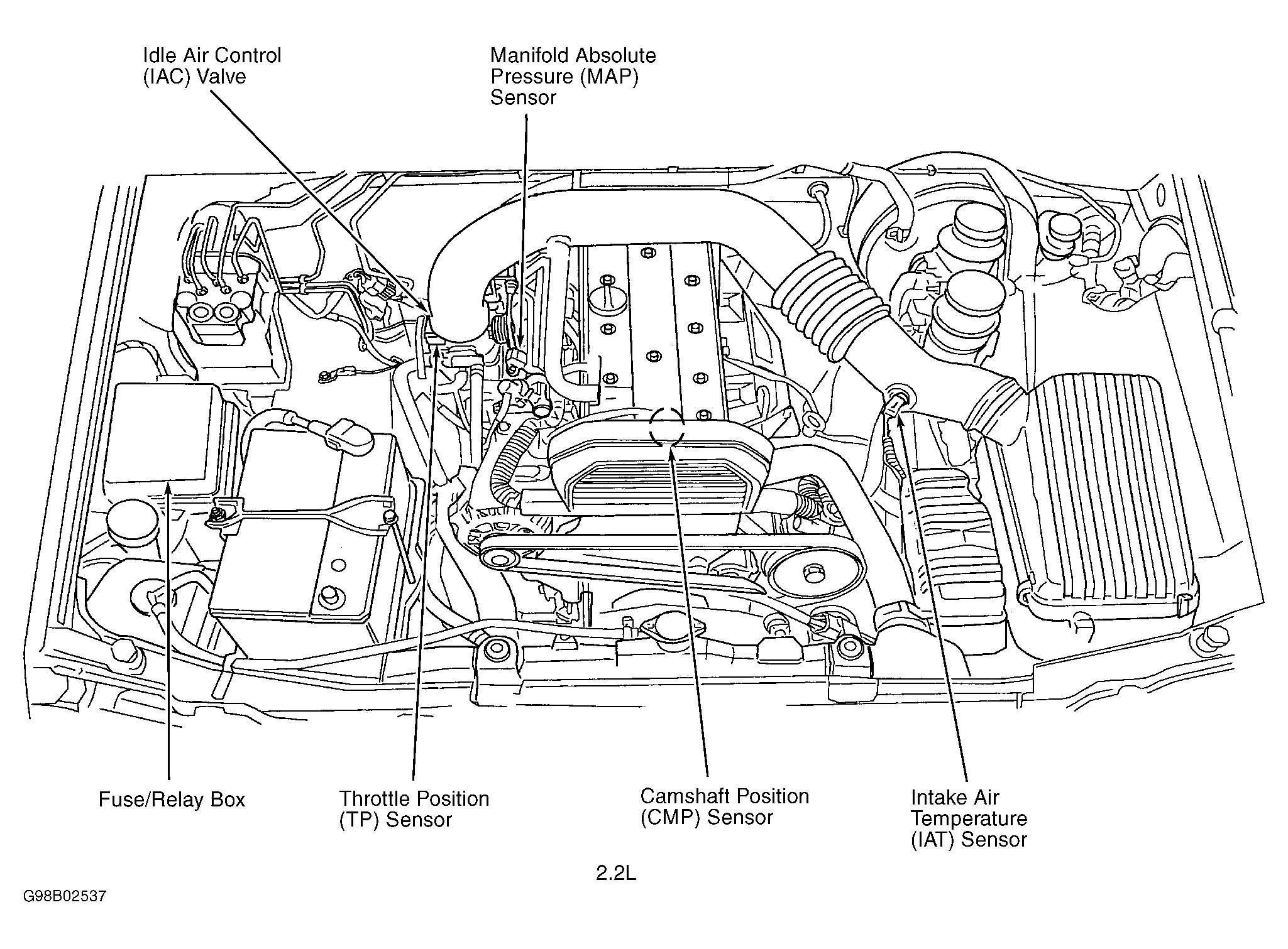 crankshaft position sensor location  diagrams  wiring diagram images