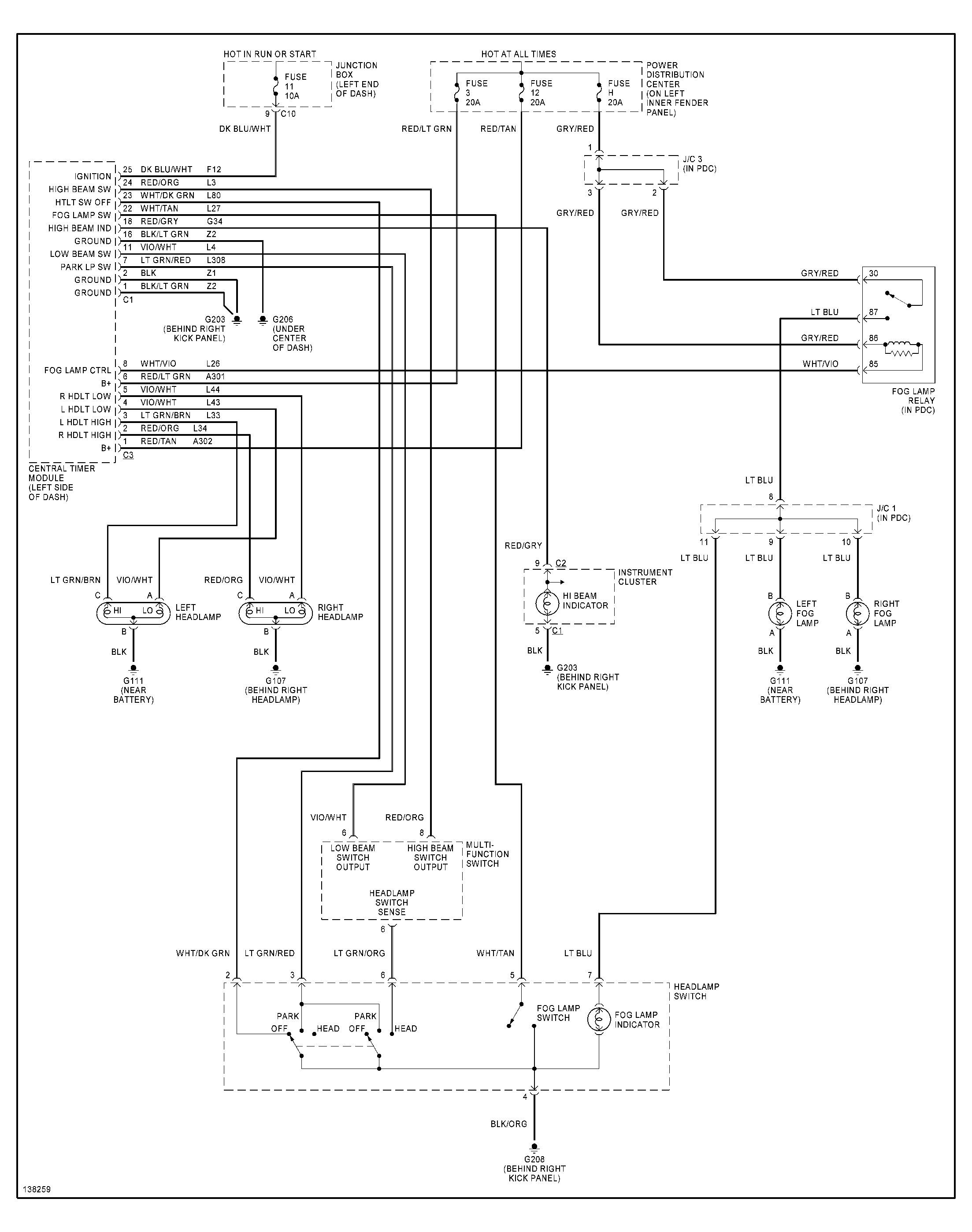 2001 Dodge Dakota Brake Light Switch Wiring Diagram