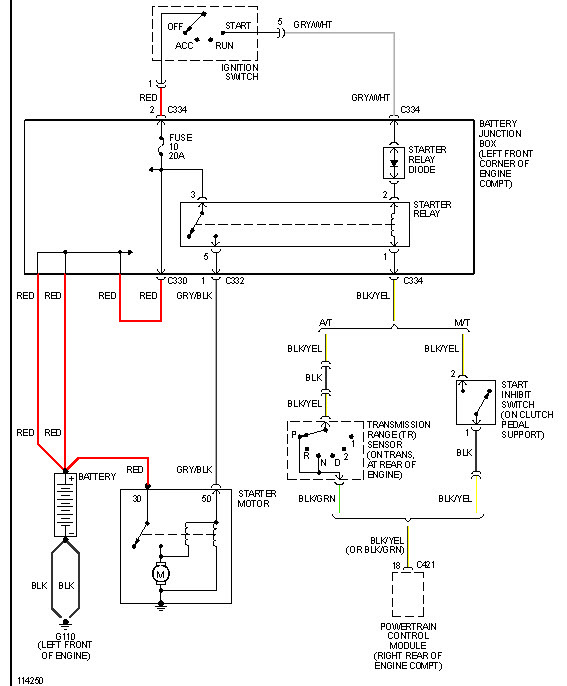 1999 Mercury Cougar Wiring Diagram: 1999 Mercury Cougar Starter Not Engaging: I Just Completed ,Design