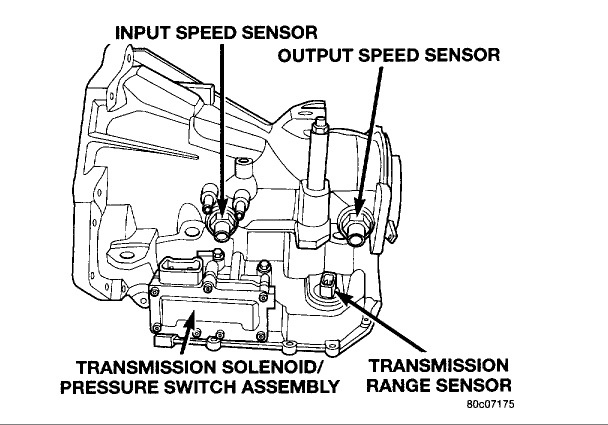 2000 chrysler town and country inhibitor switch  hi  i