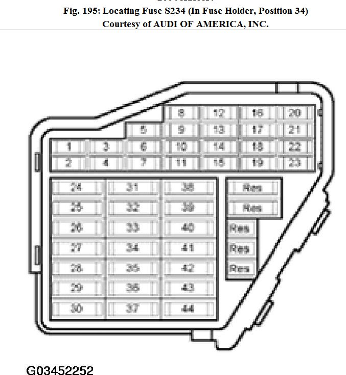 2010 audi a3 fuse box diagram