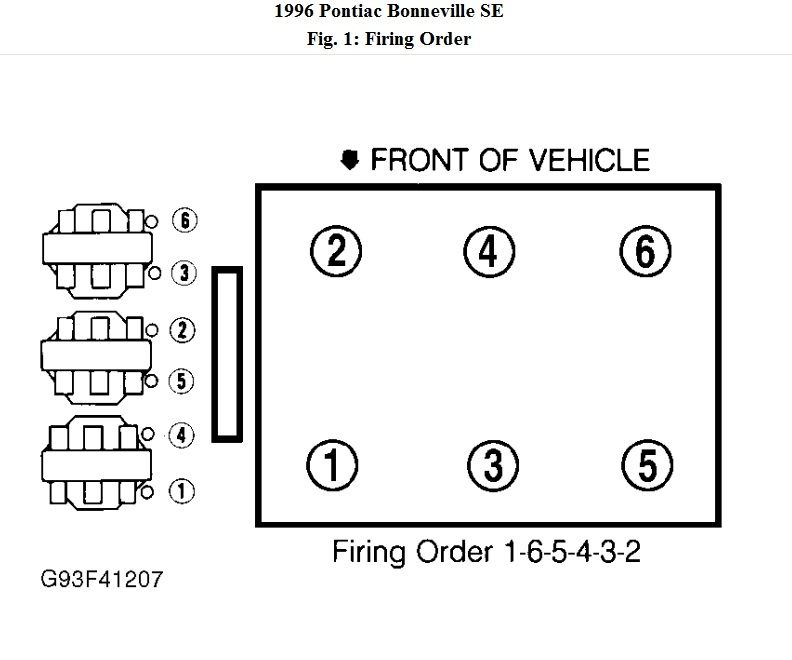 spark plug wires routing and firing order