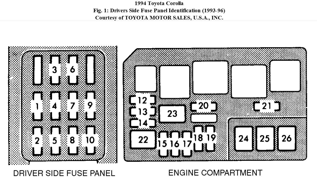 original where is the fuse of air conditioner of right hander corolla 1994? 1992 toyota corolla fuse box diagram at fashall.co