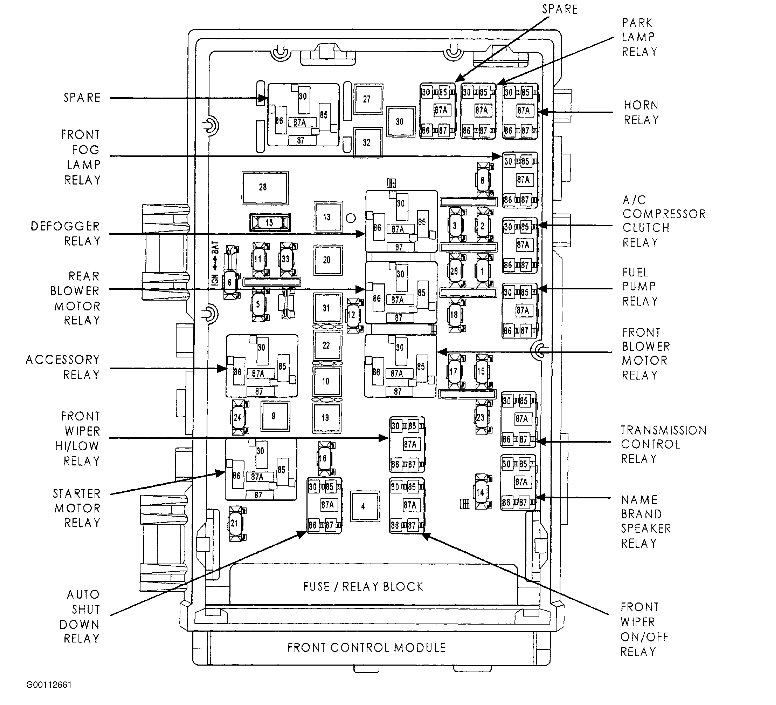 2000 chrysler town country engine fuse box diagram
