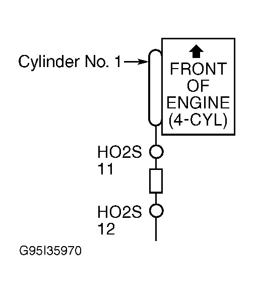 Sii Engine Light Question: 2003 Ford Focus P2195 Obd2 Engine Light Code