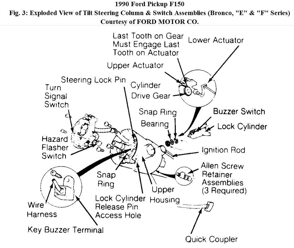 Steering Column Actuator: Recently the Steering Column ...