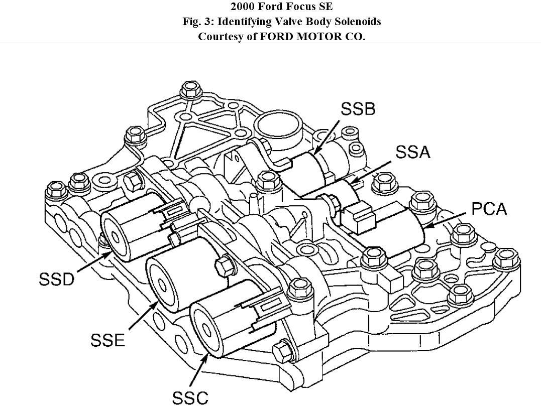 ford focus body diagram