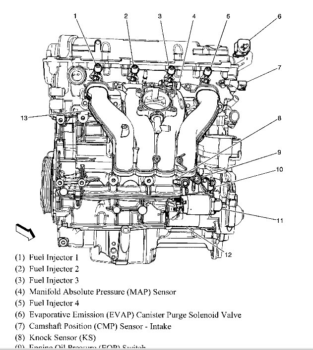 2007 hhr engine diagram camshaft sensor
