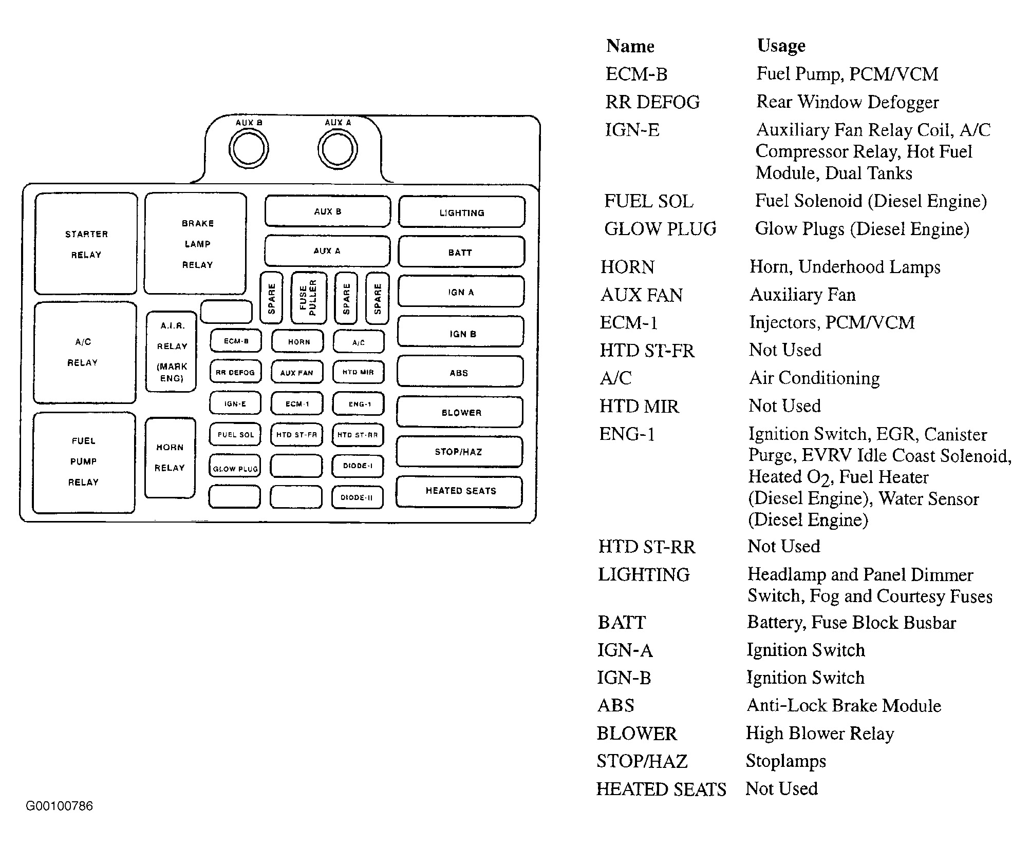 Wiring Diagram  28 2000 Chevy Silverado Wiring Diagram