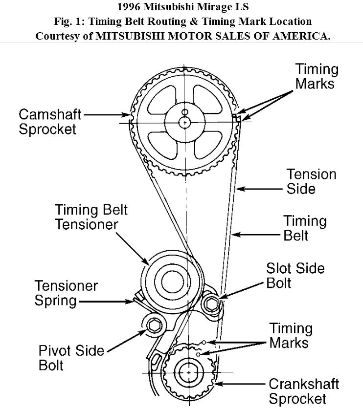 belts diagram for 1996 mitsubishi eclipse