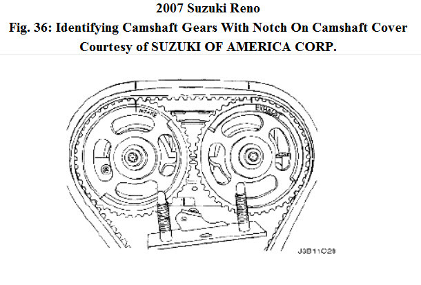 2007 suzuki reno i need the timing marks