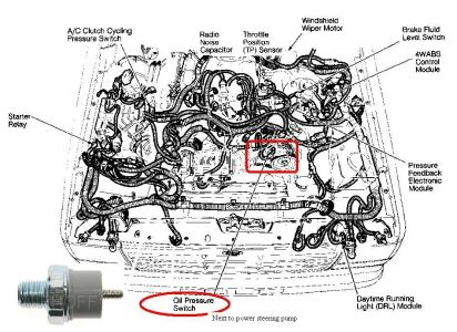 1999 ford 4.0 engine diagram oil sending unit  where is it  oil gauge is acting funny  it will  oil gauge is acting funny